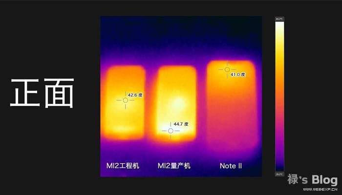 小米2正面温度测试
